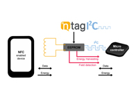 Connected Tags NTAG I2C plus
